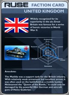 Faction Card - United Kingdom