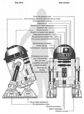 R2 (2)