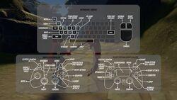 RWBY GE Control Scheme