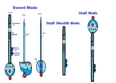 Original Weapon Foundry Mk XXIII | RWBY Wiki | FANDOM