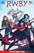 RWBY 1 Digital Cover