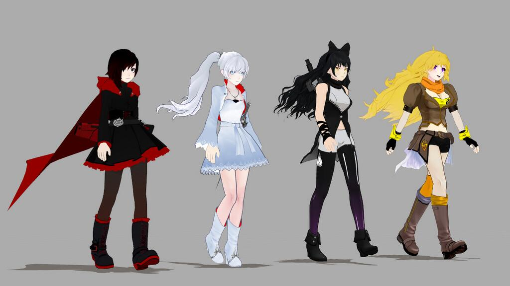 impactful rwby school outfit youtube
