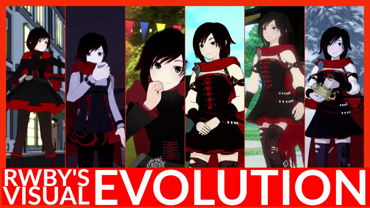 User blog:RaijinRising/RWBY's Visual Evolution | RWBY Wiki | FANDOM