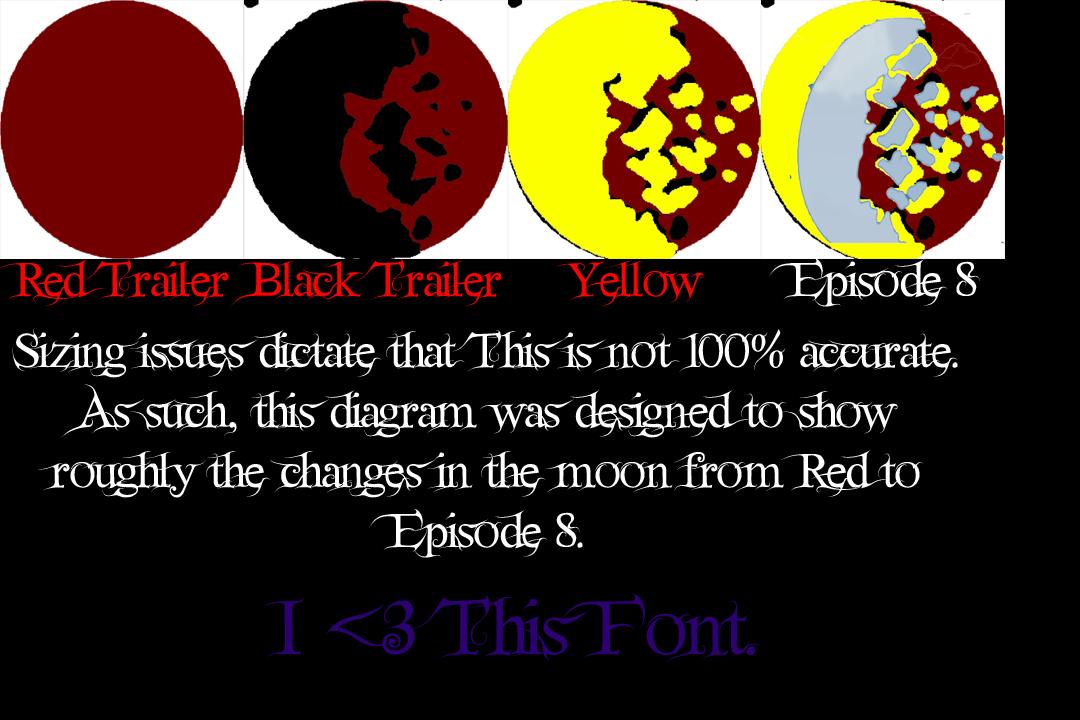 Image Moon Diagramg Rwby Wiki Fandom Powered By Wikia