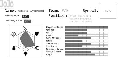 Moira Lynwood Skill Sheet
