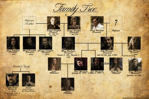 Winchester-Family-Tree-no-loser-crets-nevada-city-34114068-960-640