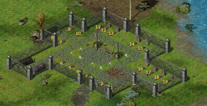 Кладбище Порто-Валлума