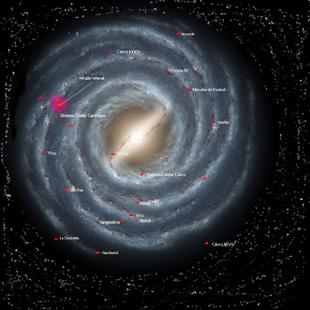 Galacticmap importantlocations