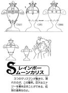 Holy Grail Anime Design