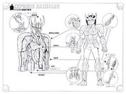 Schéma de l'Armure de Céphée