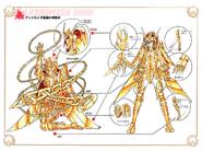 Schéma de l'Armure Divine d'Andromède