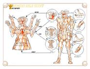 Schéma de l'Armure des Gémeaux