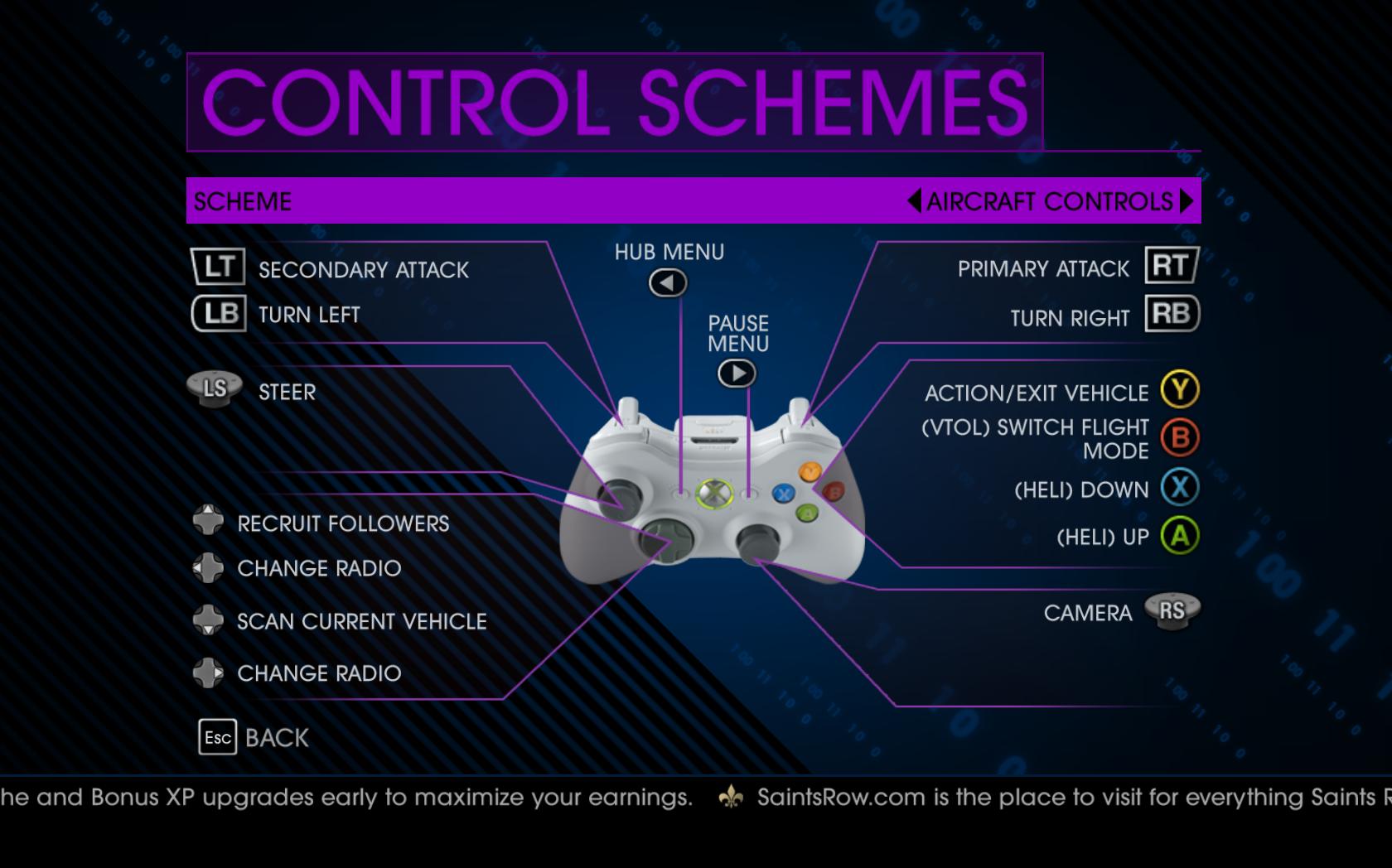 controls saints row wiki fandom powered by wikia rh saintsrow wikia com For the New Xbox Controller Instruction Manual Xbox 360 Game Manuals