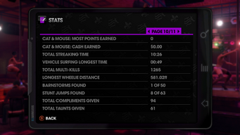 Stats page 10 of 11 in Saints Row The Third