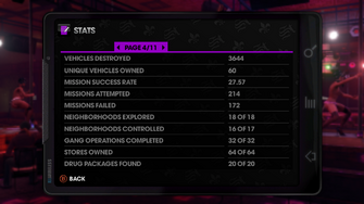 Stats page 3 of 11 in Saints Row The Third