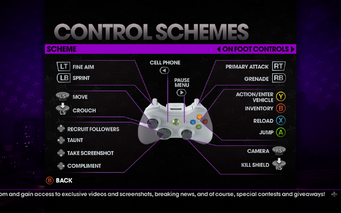 Saints Row The Third - Main Menu - Options - Controls - Gamepad - Control Schemes - On Foot Controls