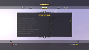 Saints Row Statistics page 2 - from Time at highest police notoriety