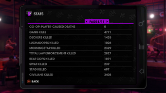 Stats page 8 of 11 in Saints Row The Third