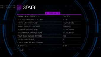 Stats Page 5 in Saints Row IV