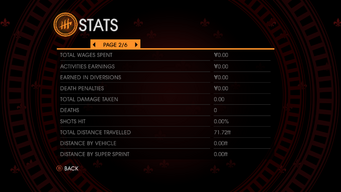 Gat out of Hell stats - page 2 of 6 total