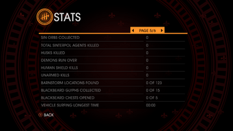 Gat out of Hell stats - page 5 of 6 total