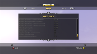 Saints Row Statistics page 8 - from Number of pimping activities completed