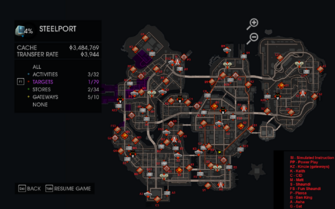 Side Quests - Targets map