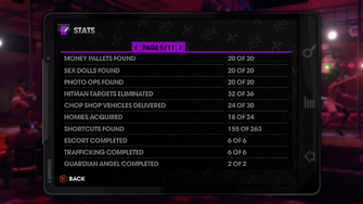 Stats page 5 of 11 in Saints Row The Third