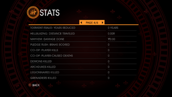 Gat out of Hell stats - page 4 of 6 total