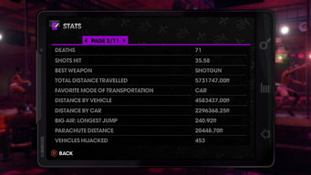 Stats page 4 of 11 in Saints Row The Third