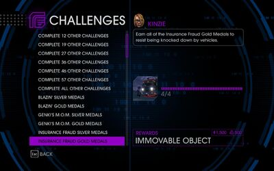 Challenge 15 Insurance Fraud Gold Medals