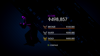 TK Mayhem Score Screen Easy - Saints Row IV