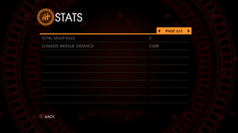 Gat out of Hell stats - page 6 of 6 total