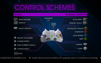 Saints Row IV Driving Controls 2