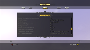 Saints Row Statistics page 6 - from Number of Neighborhoods controlled