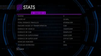 Stats Page 3 in Saints Row IV