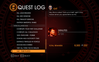 Gat out of Hell Challenge - Gat - Time Played