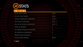 Gat out of Hell stats - page 1 of 6 total