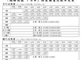 Scoring in mahjong