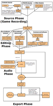 Baldurk Workflow Diagram