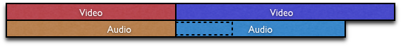 Avisynth clip2 as clip1