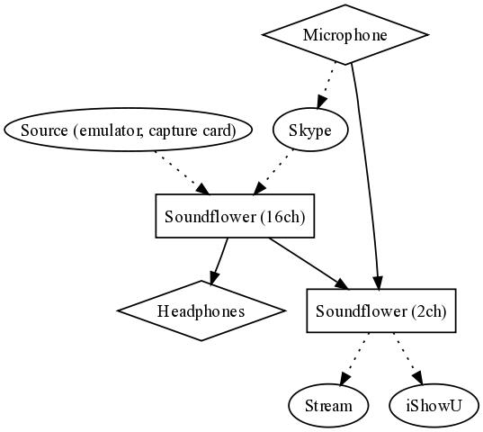Mac-audio-setup 1-audio