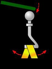 170px-Electroscope svg