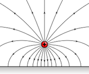 220px-VFPt image charge plane horizontal svg