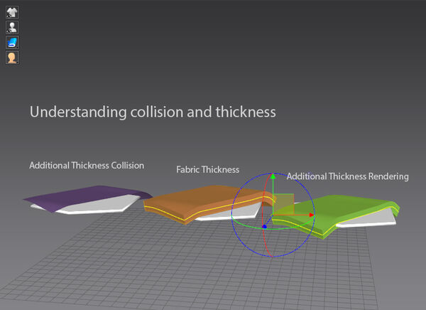 Understanding collision and thickness