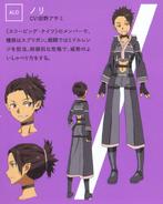 Nori's character desings (booklet)