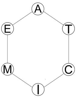 EnergyBending-Chart