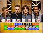 Thirty Round 1 Group 1 2001