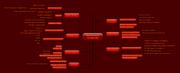 Sasukepedia Categories