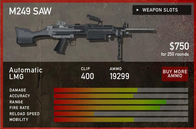 M249 rate of fire